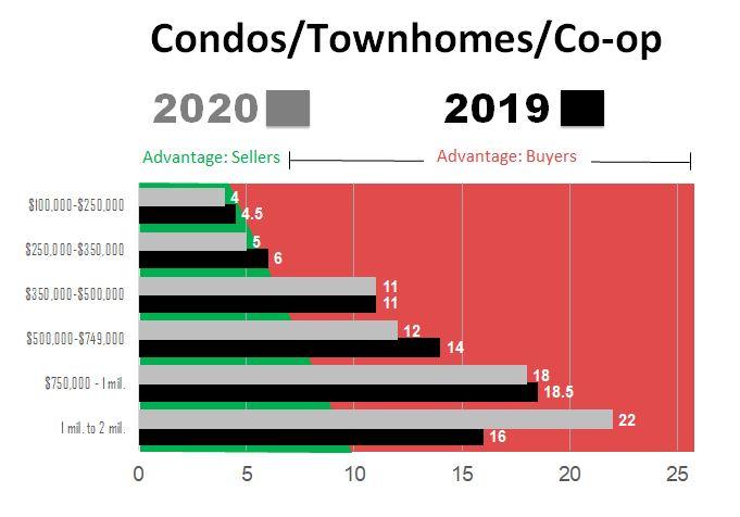 2019-2020 Compair Condo - Apr