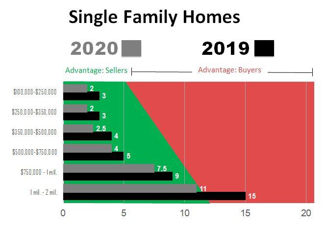 2019-2020 Compair SF - Apr